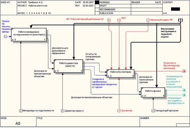 Allfusion process modeler r7 crackberry