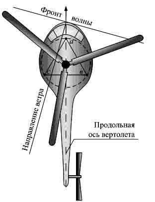 Схема расположения вертолёта