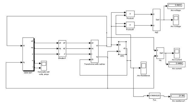 Модель участка судовой сети в