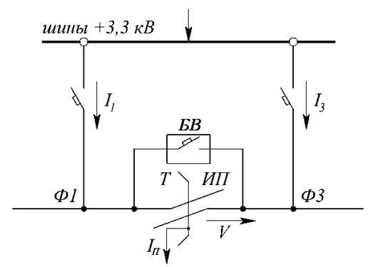 Схема шунтирования