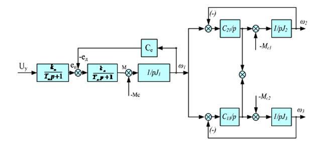 Структурная схема разомкнутой