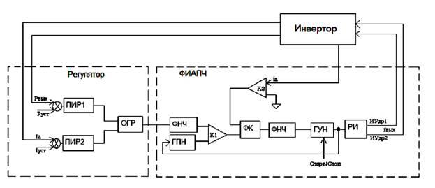 Структурная схема контура