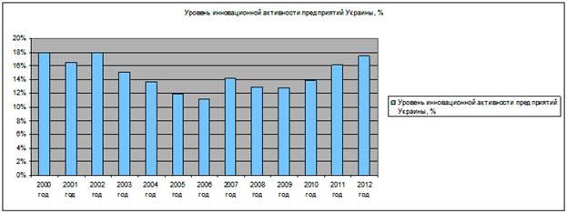 Рис 2 доля средств бюджета украиныв