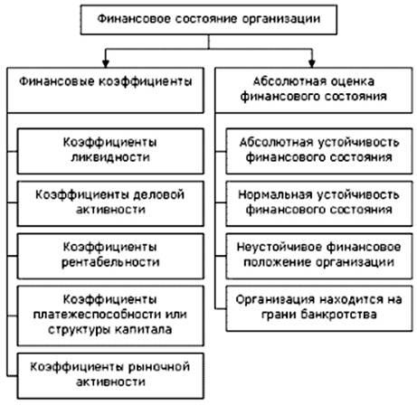 Состояние учебника таблица