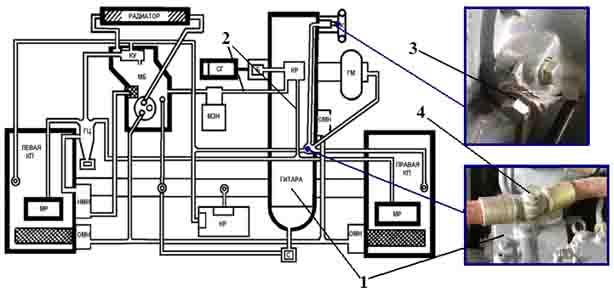 Схема системы гидроуправления