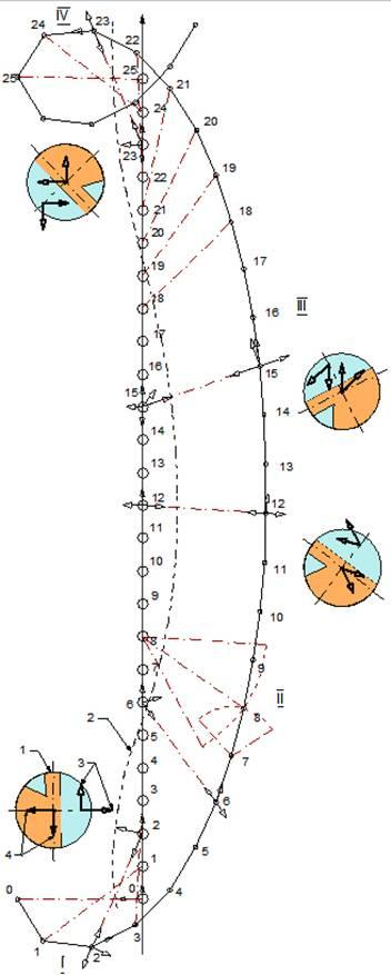 Принципиальная схема фаз