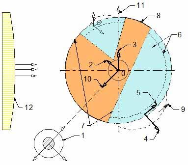 Схема (фрагмент Рис. 6.
