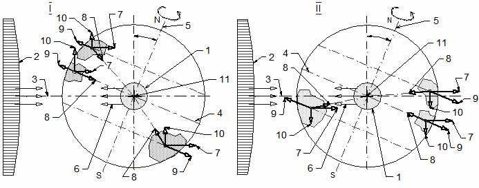 схема направления двухпроводная изменения